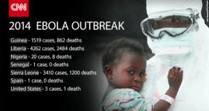 Umesikia kuhusiana na chanjo ya Ebola? Habari yote iko hapa